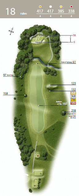 Fullers - Hole 18 - The Waterfall Golf Course.png