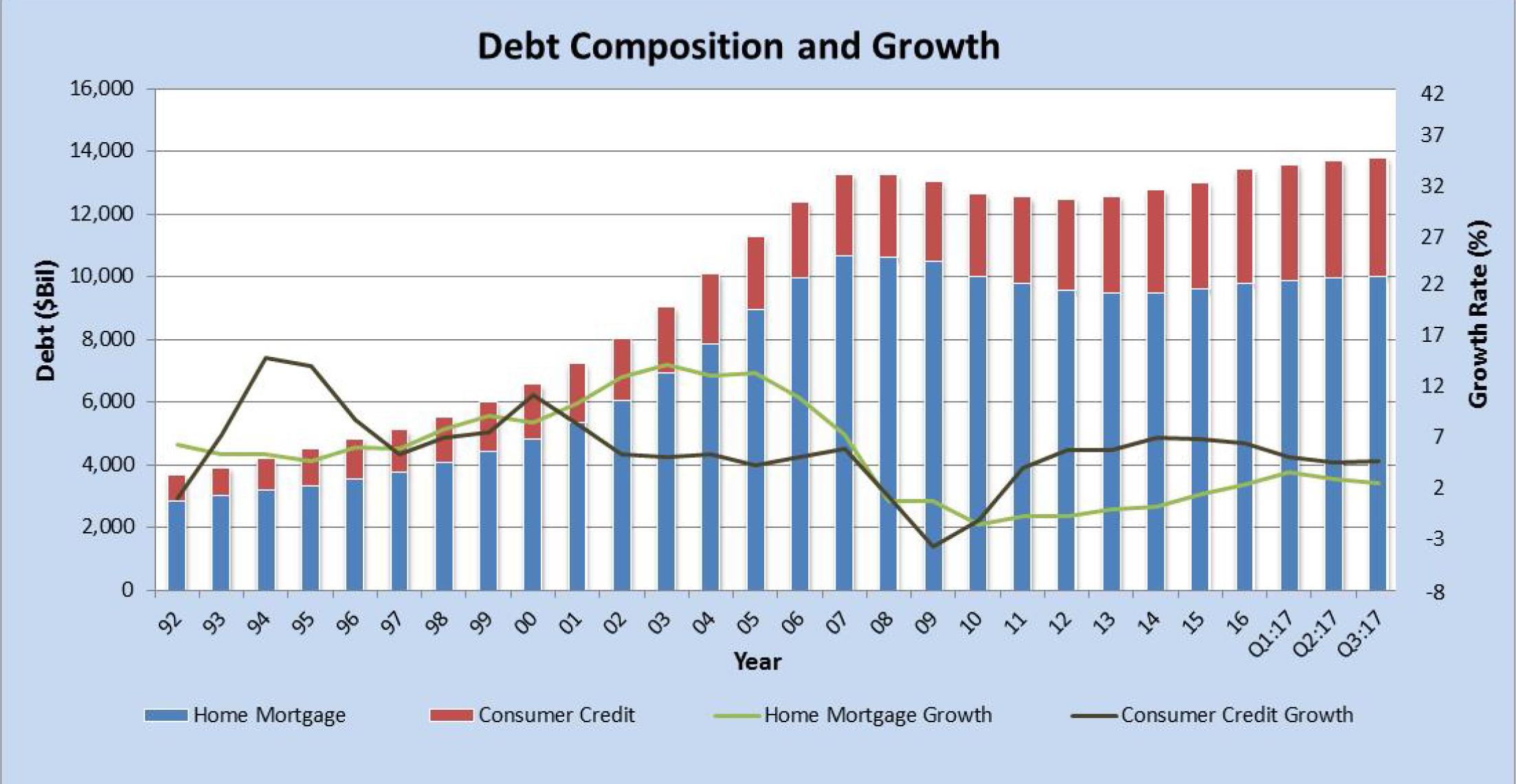 consumer-debt-02.jpg