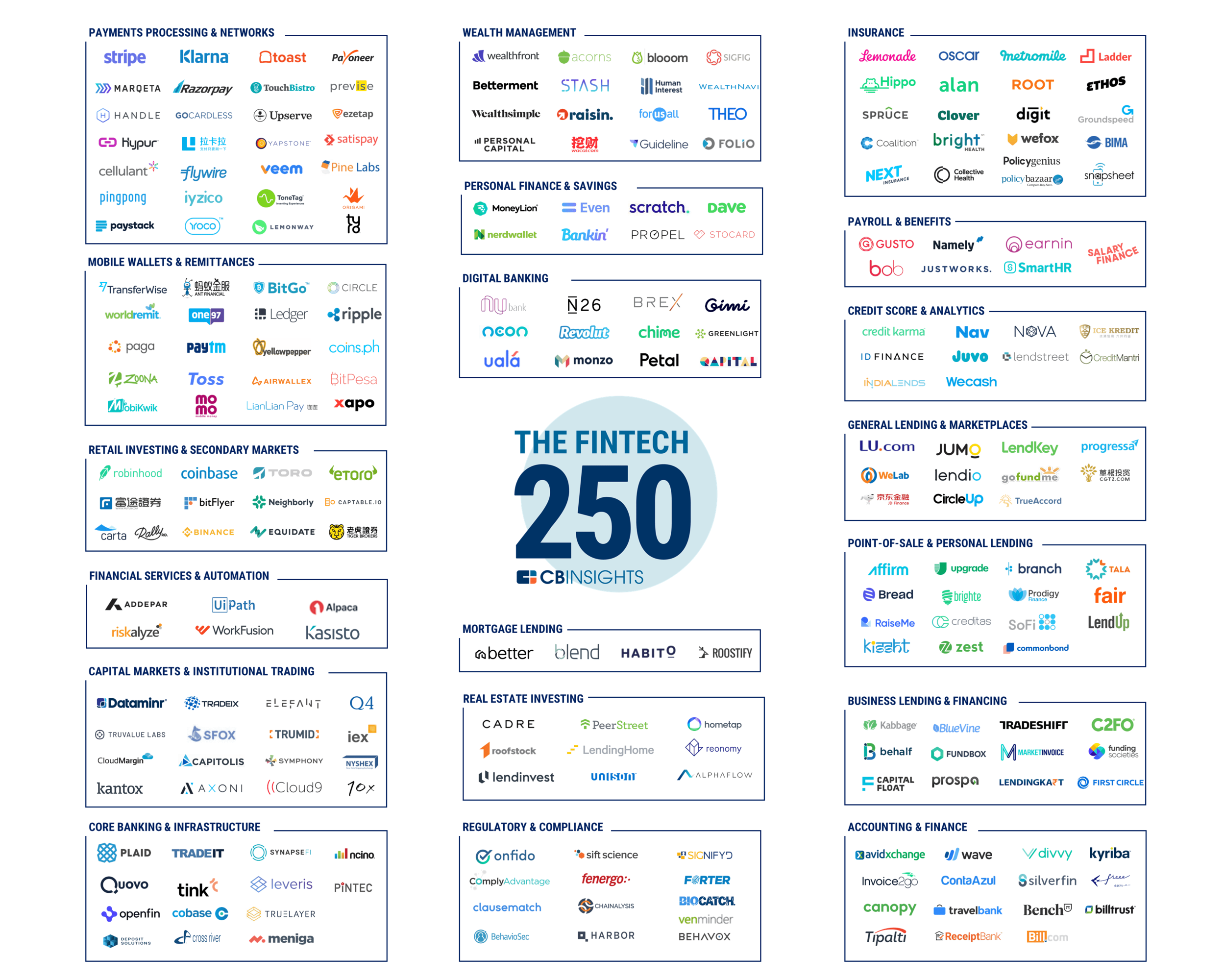 The-CB-Insights-2018-Fintech-250-2.png