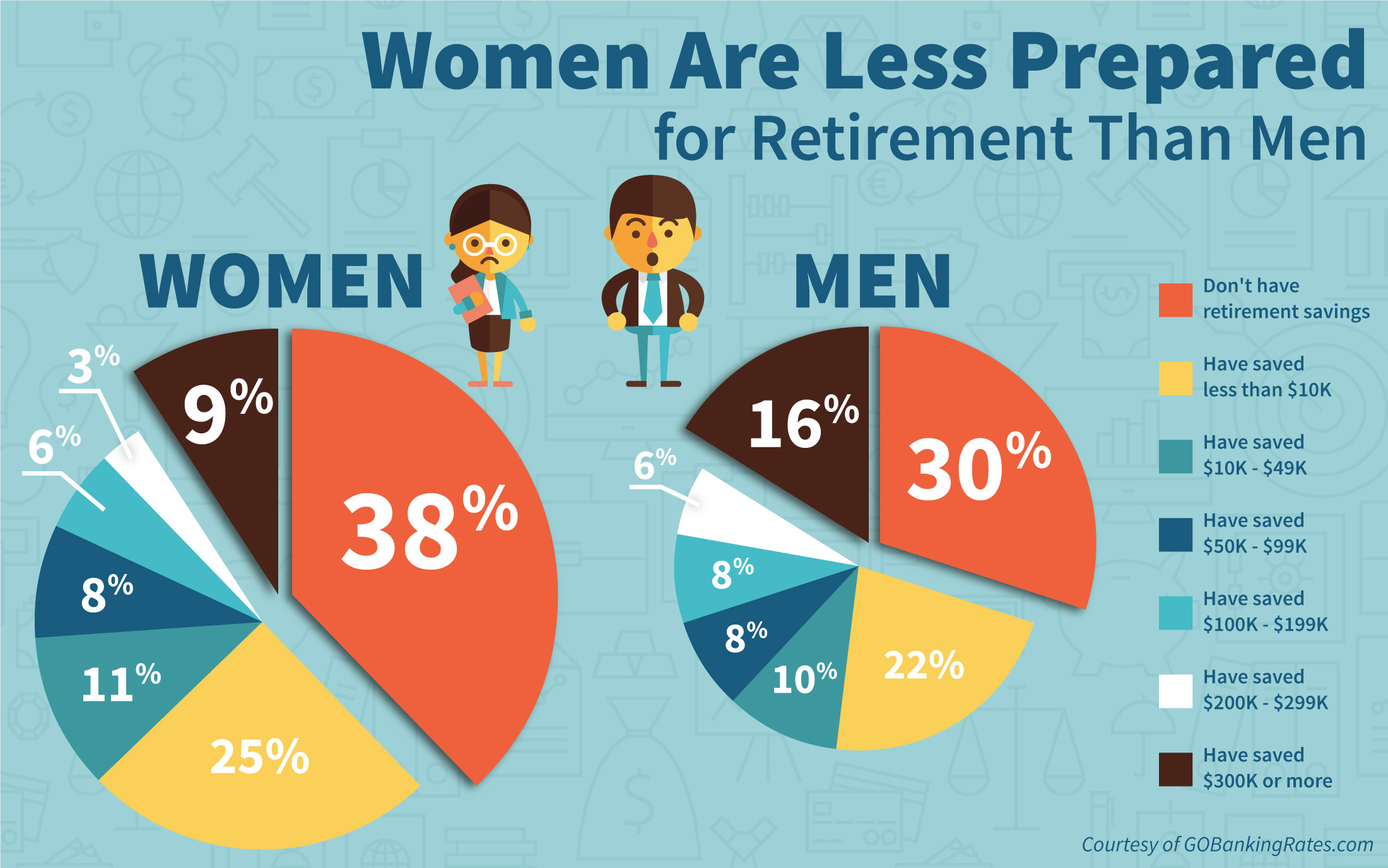 gender retirement .jpg