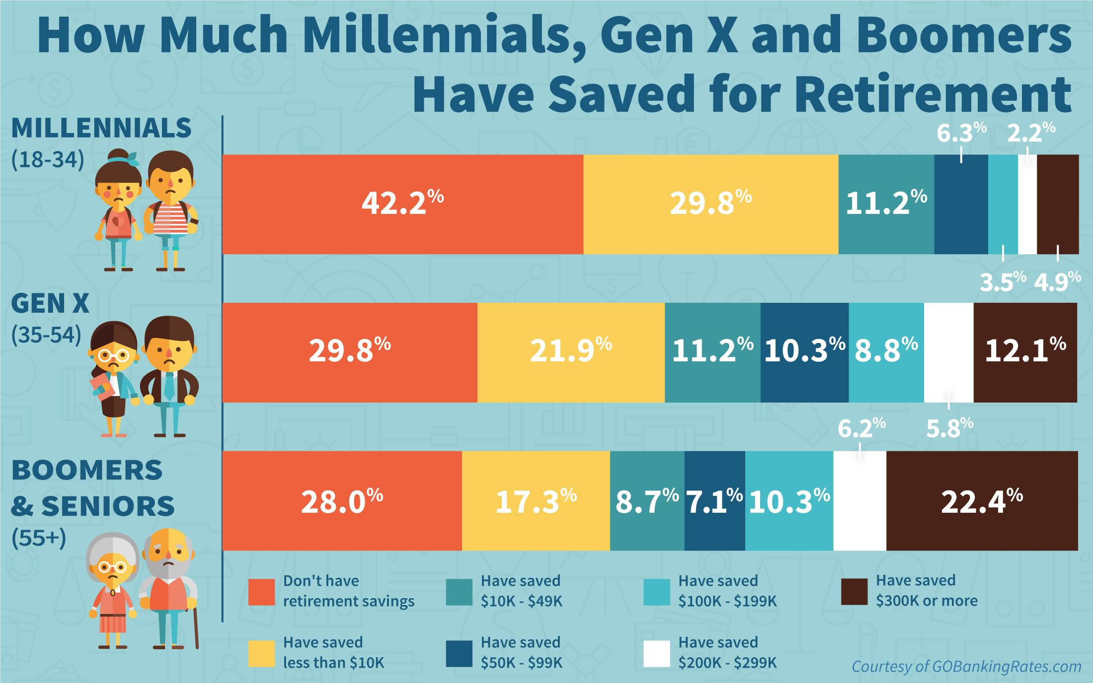age retirement .jpg