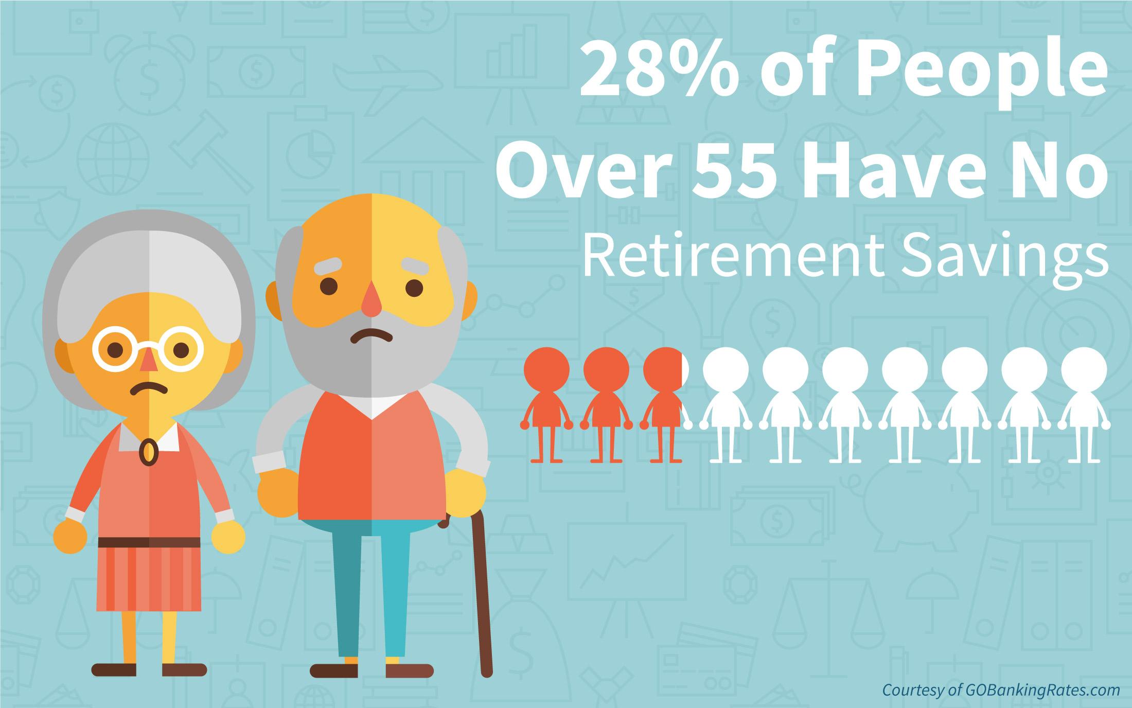 boomers-seniors retirement .jpg