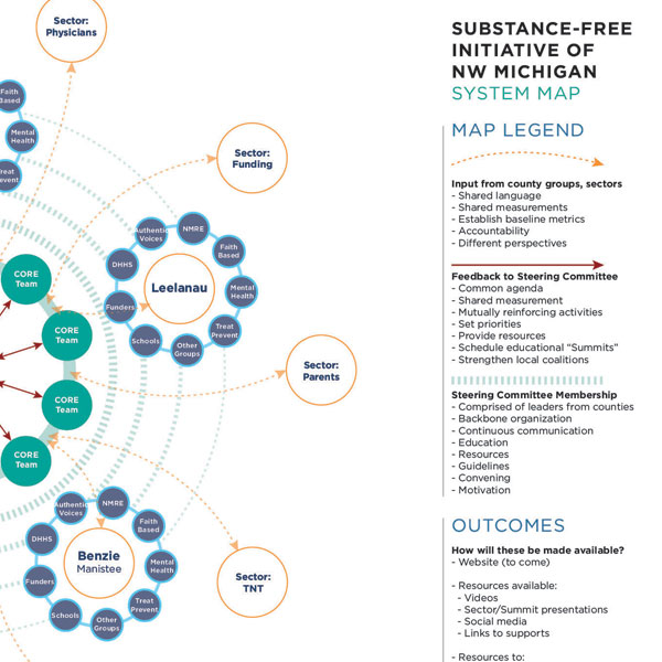 Substance-Free Initiative Map
