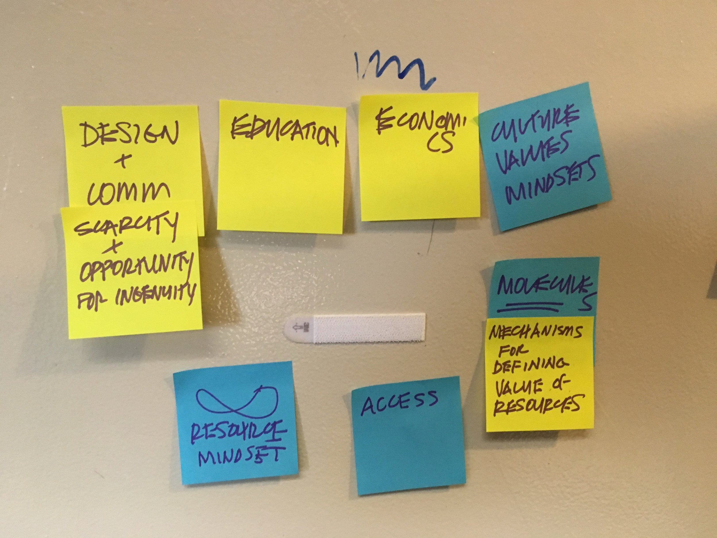 Some of the core elements of the system map we continue to refine as we move forward