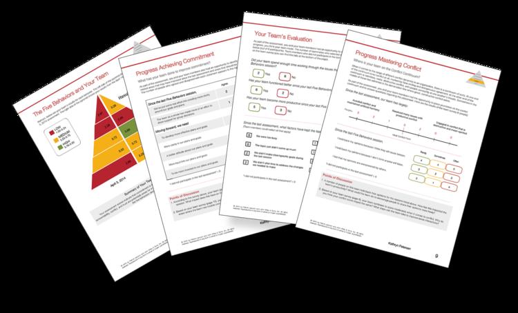 Five Behaviors of a Cohesive Team Progess Report.jpg