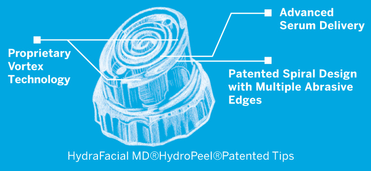 The unique Vortex-Fusion® serum delivery system is what sets the HydraFacial MD® apart from other procedures. The multi-step treatment cleanses, evenly exfoliates and extracts to remove impurities and dead skin cells while at the same time replenishing vital nutrients including Antioxidants, Peptides and Hyaluronic Acid. Thanks to the devices' superior delivery system, these performing ingredients are able to more effectively reduce the appearance of fine lines & wrinkles for results you can see and feel instantly.