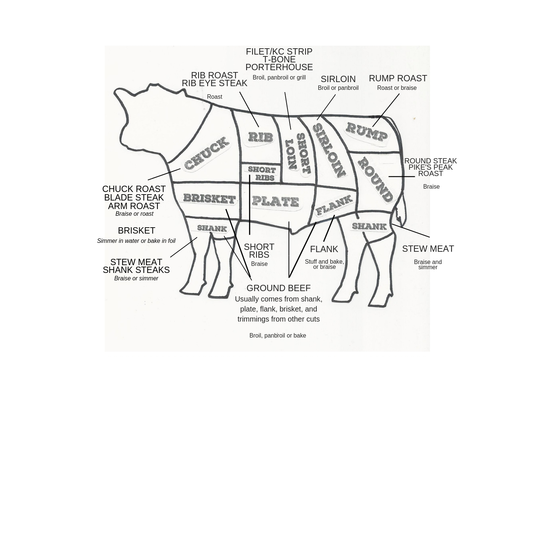 Meat Map-1.jpg
