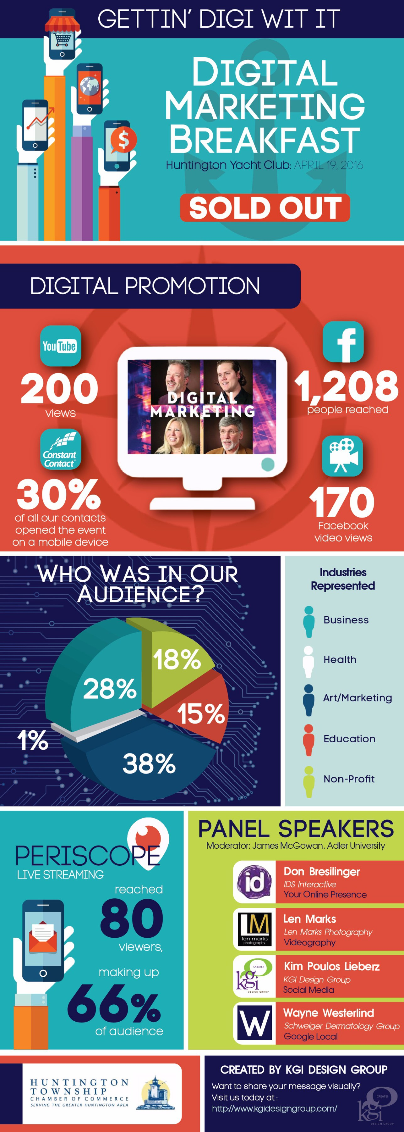 20160705191128-3366105-digital-marketing-breakfast-infographic.jpg