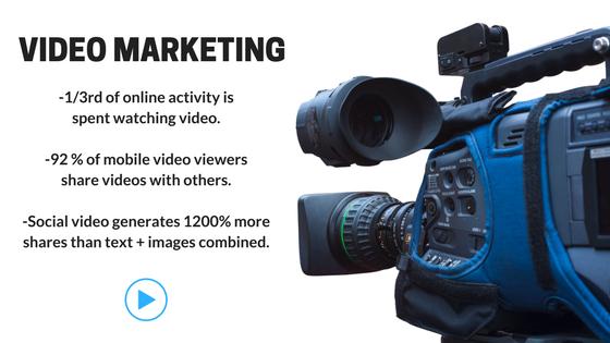 chicago-best-video-marketing-firm