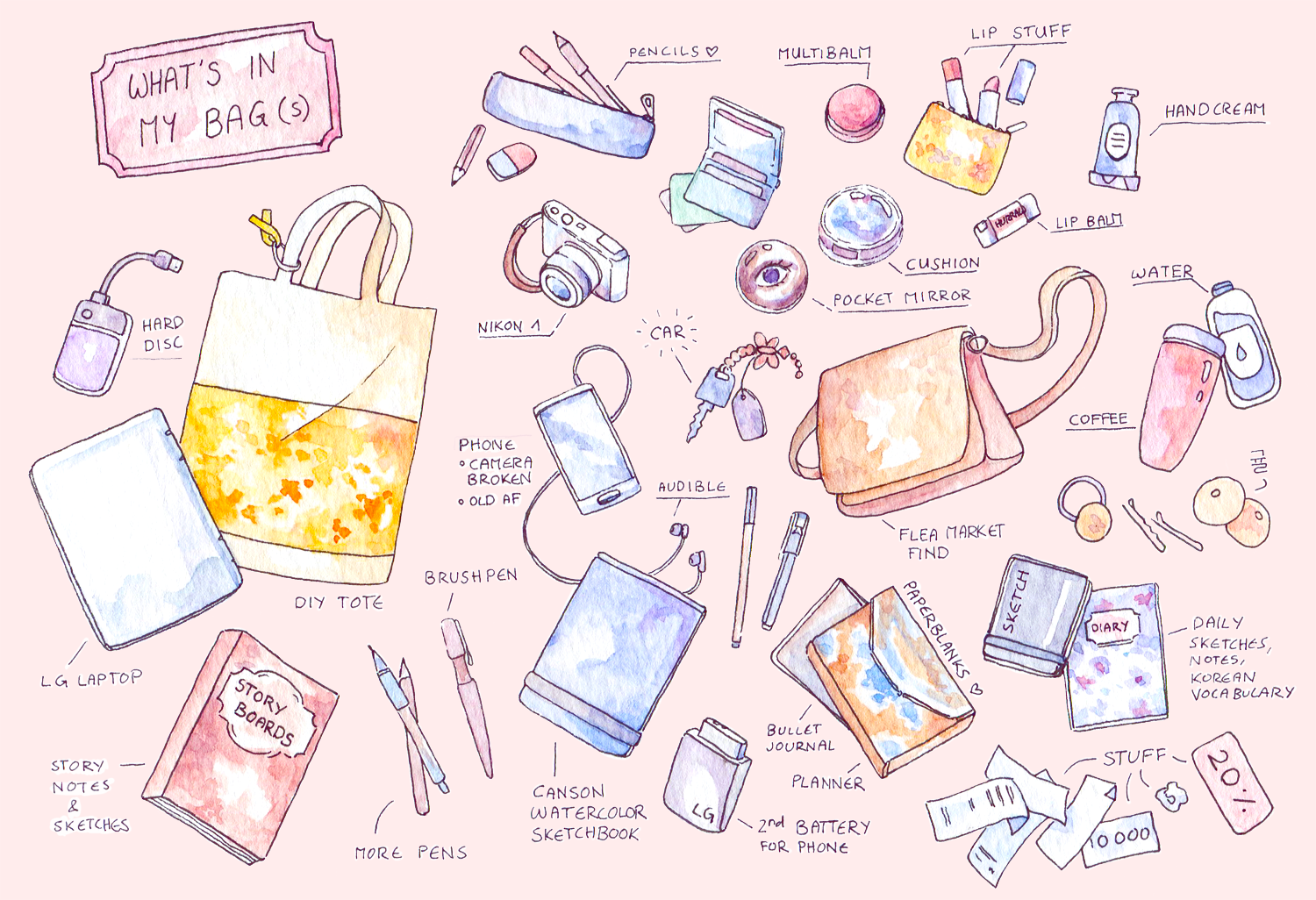 #WIMB What's in my bag illustration, the artist edition! I carry lots and lots of sketchbooks, notebooks, my planners and of course pens. lifestyle illustration, artist life & supplies, art materials.