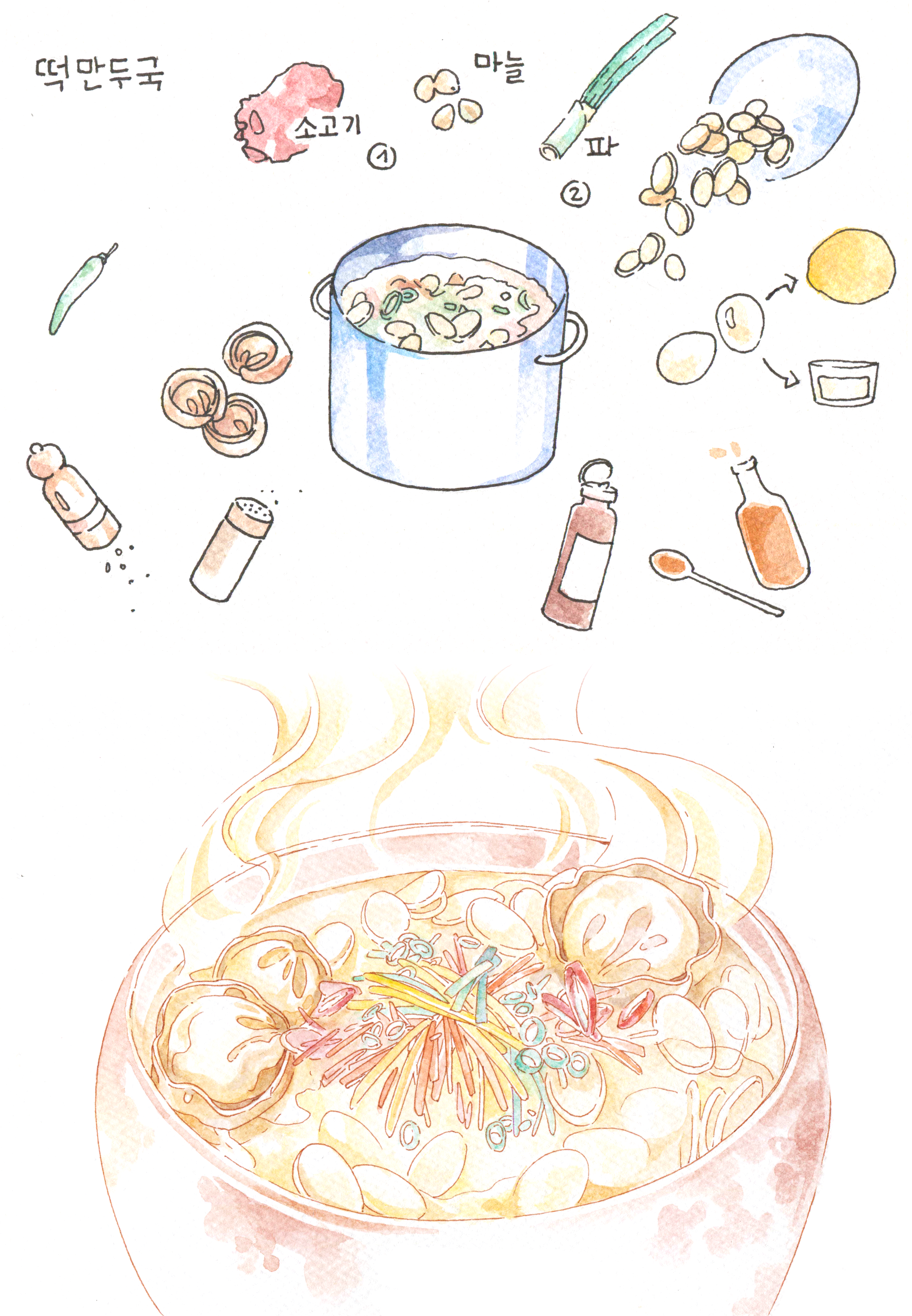 Recipe illustration for Mandu Ddeok Guk - Soup with rice cakes and dumplings for Korean New Year celebrations.