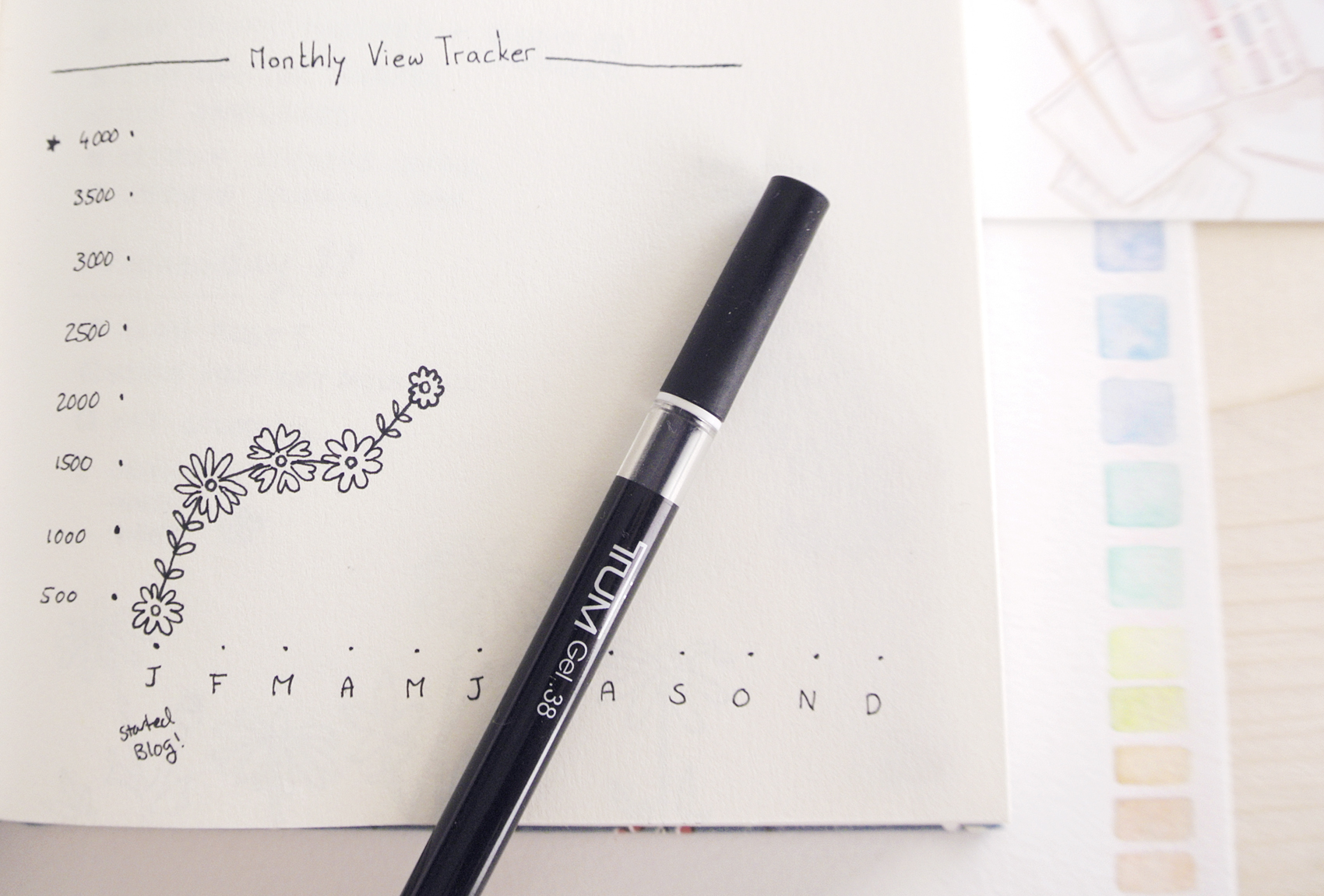 """Blog growth statistic in my bullet journal. Cute little doodle flowers to represent pageviews in a graph for my """"evydraws"""" blog on productivity, planning, and illustration."""