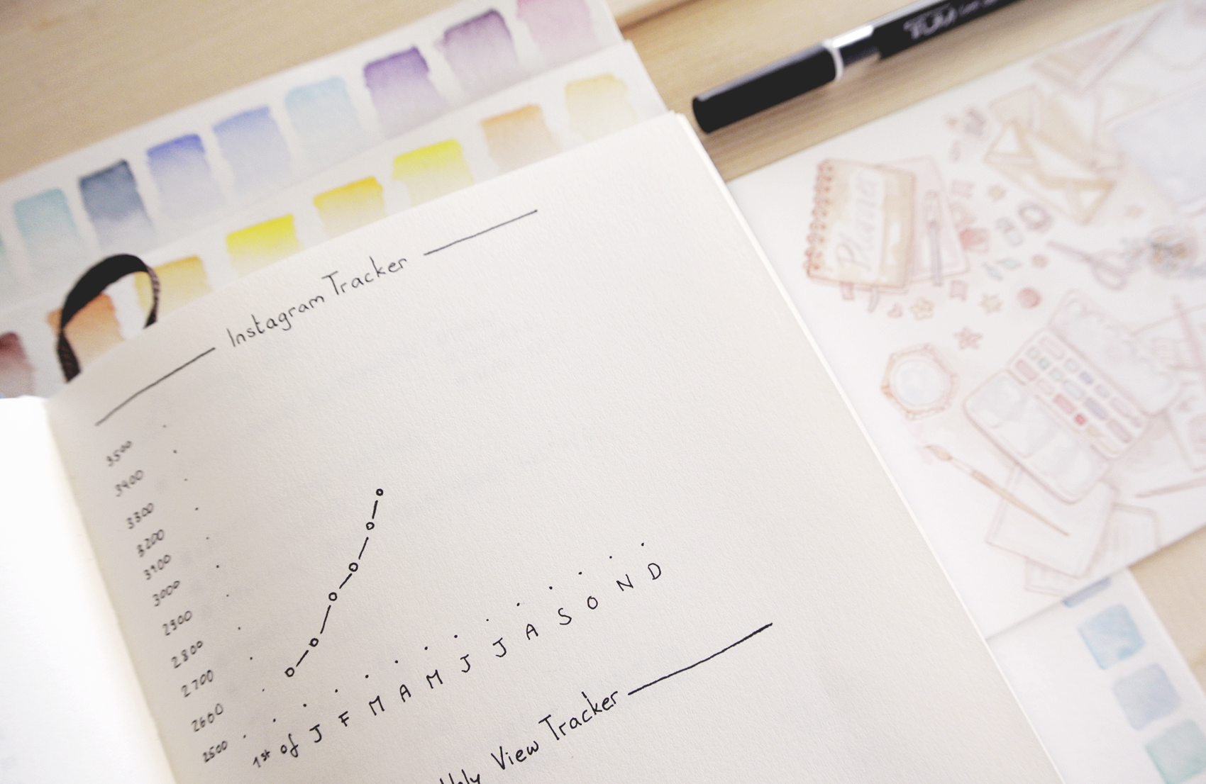 Instagram social media tracker in my bullet journal. Little doodle graphs & statistics and other bujo ideas over on the blog!