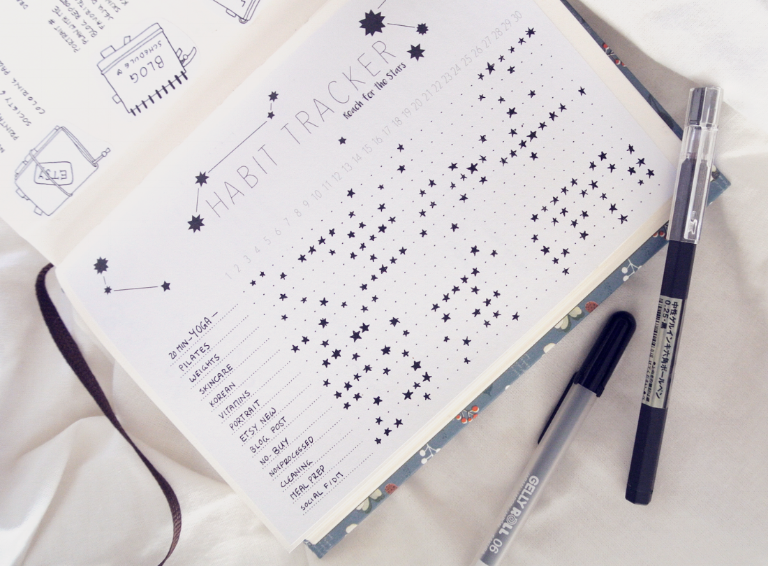 My full habit tracker for June. Oh, did I fall off the blogging/Etsy/anything wagon in the second half - I got buried in work! But the starry sky habit tracker looks pretty anyway. :)