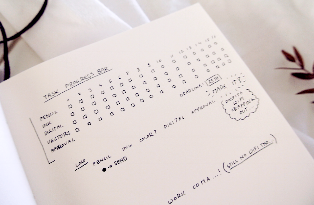 """This ugly thing here I call a """"Task Progress Bar"""" - I use these project breakdowns as additions to my bullet journal to-do lists. Much more motivating, especially for long, expansive projects... More productivity and project management tips for bullet journaling on my blog!"""
