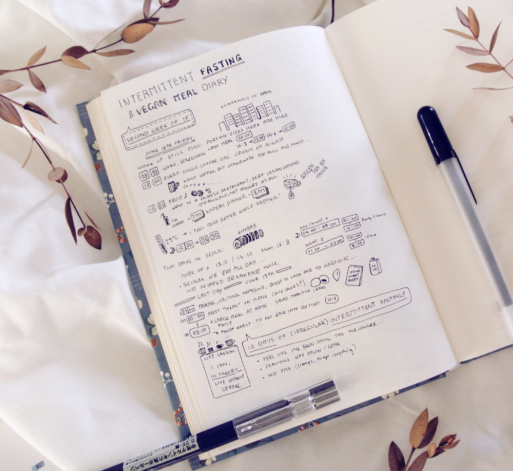 Intermittent Fasting food diary - while traveling! I'd just started with IF a week ago, so keeping doodle notes in my bullet journal while on a trip helped a lot. While I wasn't able to keep to 16:8 fasting (midnight drinks and brunch, anyone?) I did manage to at least get 12-15 hours of fasting in each day. More bullet journal ideas on the blog!