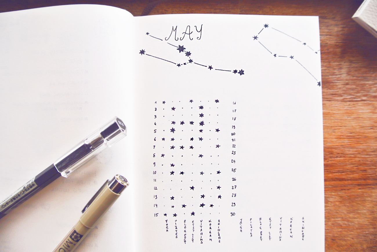 Habit tracker with a star concept. Each habit gets a star drawn in if kept - the first half of the month looks like this. Read on to find what else I track in my bullet journal!