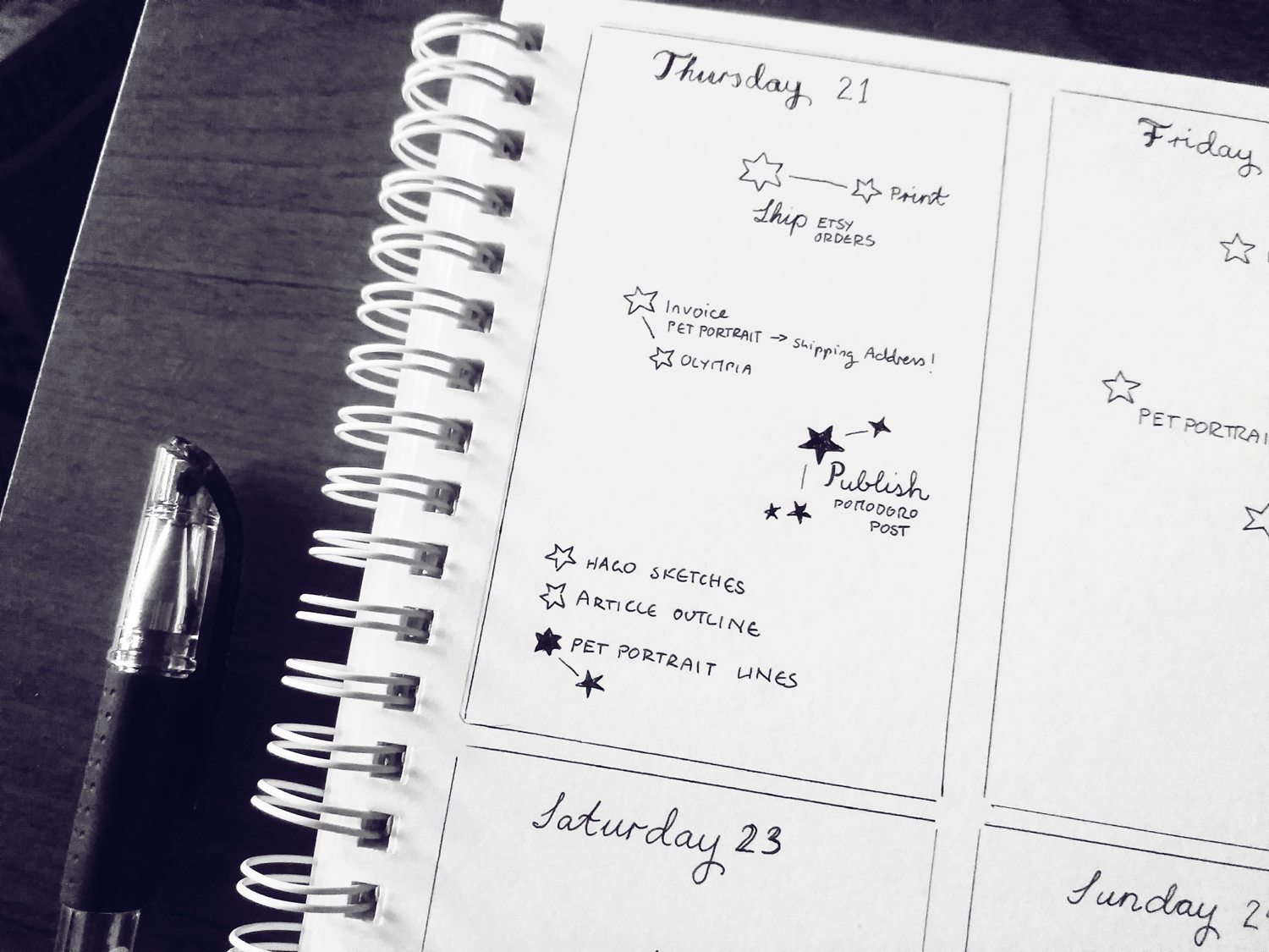 Starry sky weekly layout in my bullet journal, combined with the Pomodoro Technqie. All the unnamed stars aren't part of the to-do list but mark a Pomodoro session spent on the task. Case in point: Finishing up this blog post about productivity tips and Pomodoro BuJo layouts this morning took me three sessions.
