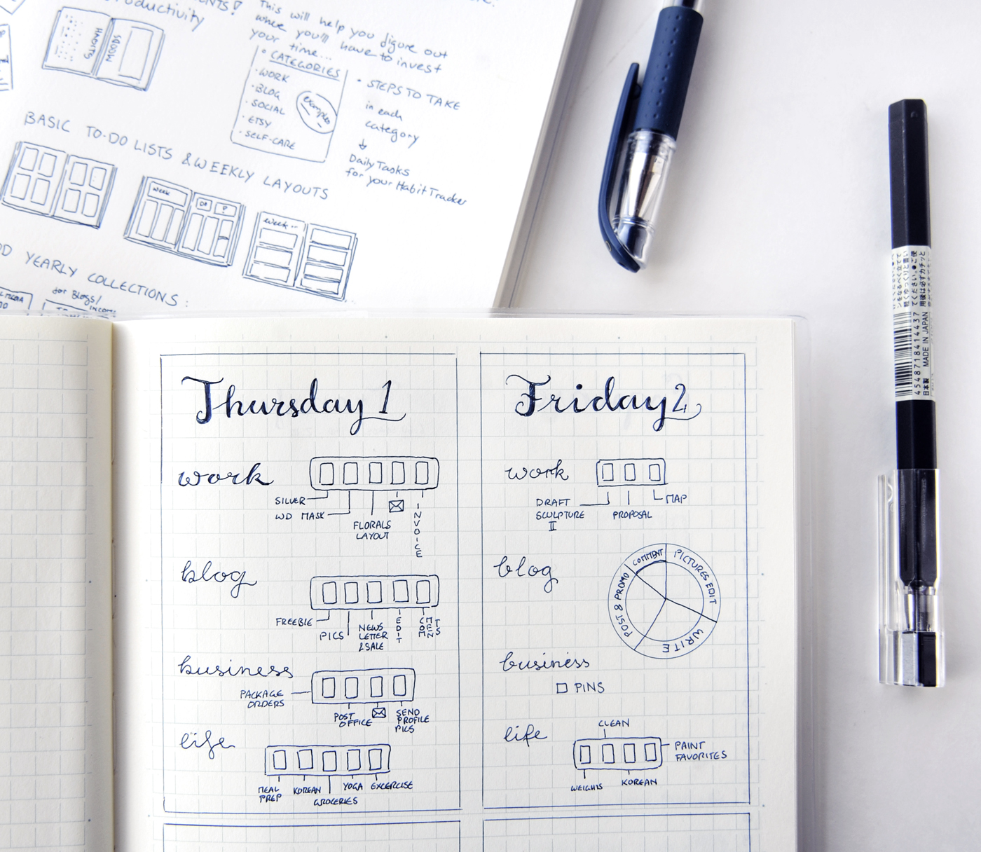 If you just want to plan your days...  The most important part of a bullet journal is, for me, the daily to-do list.  Since the bullet journal system is completely customisable to your personal needs, I like playing around with these!  I really enjoy breaking down my days into different categories. For the first four days of February, those were:  Work | Freelance job and commission pieces) - take up most of the time!  Blog | small tasks for future blog posts, freebies, newsletters...)  Business | similar to work, but more focused on projects where I'm my own boss - from Etsy shipments to new products that I sell here in Korea. And, of course, painting!)  Life | Personal development, exercise, social stuff, housework - all those random bits go here!