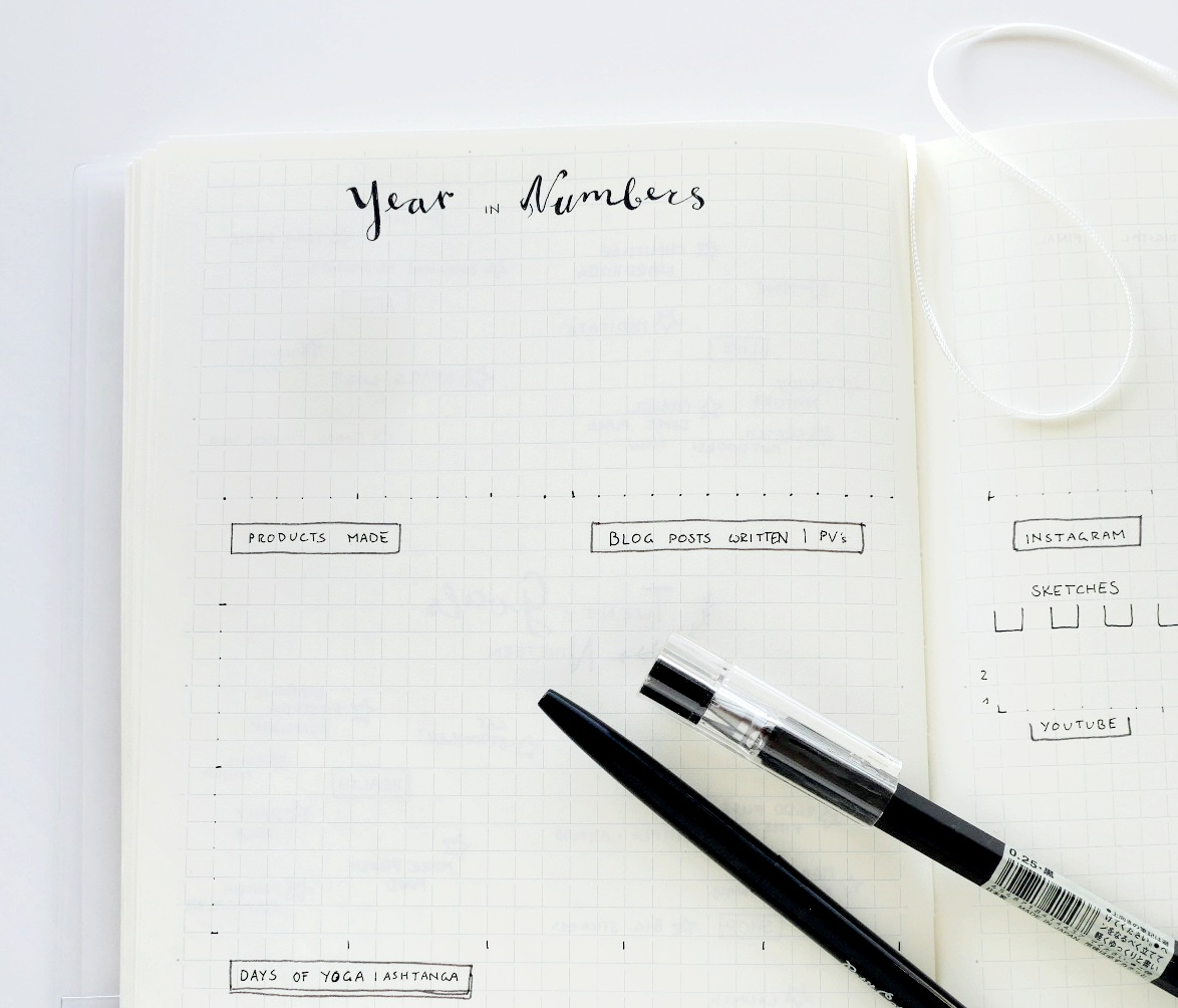 Habit tracker & productivity statistics in my 2019 Bullet Journal (a Midori notebook) - Read more on my yearly journaling setup on the blog! A minimalist look, focus on productivity and efficiency, but some fun and creative trackers and decorations thrown into the mix.