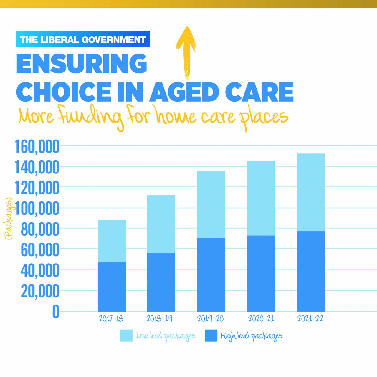 18x351-Choice-Age-Care-Tile.jpg