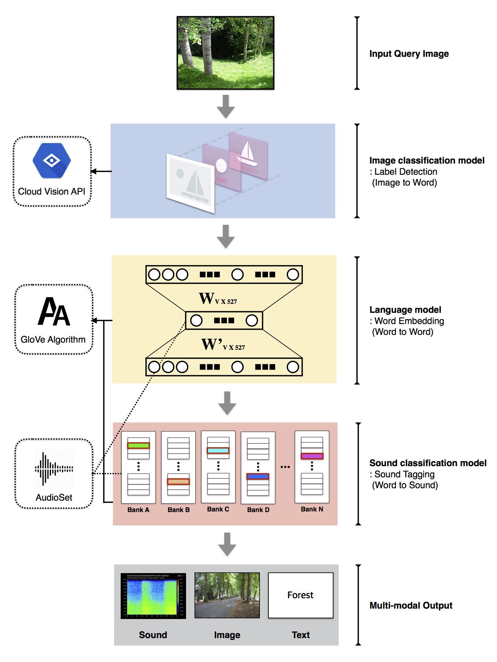 10. 뉴로스케이프 시스템 copy.jpg