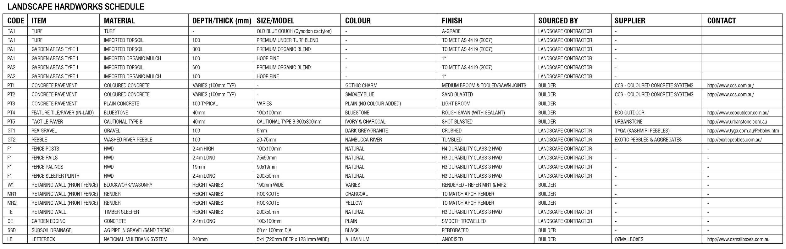 Materials Schedule