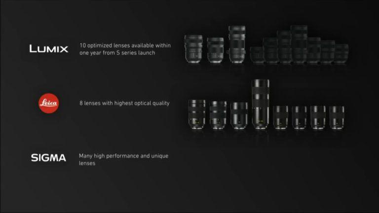 S Lenses Road Map.jpg