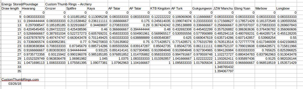 Stored Energy Poundage data 3.26.18.png