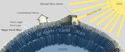 solar_thermal_dynamics.jpg