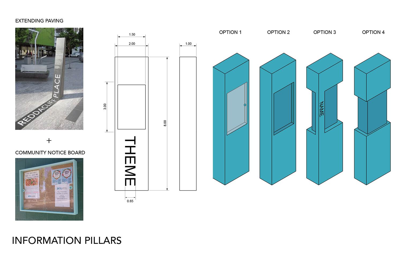UrbanAction_PillarOptions.jpg