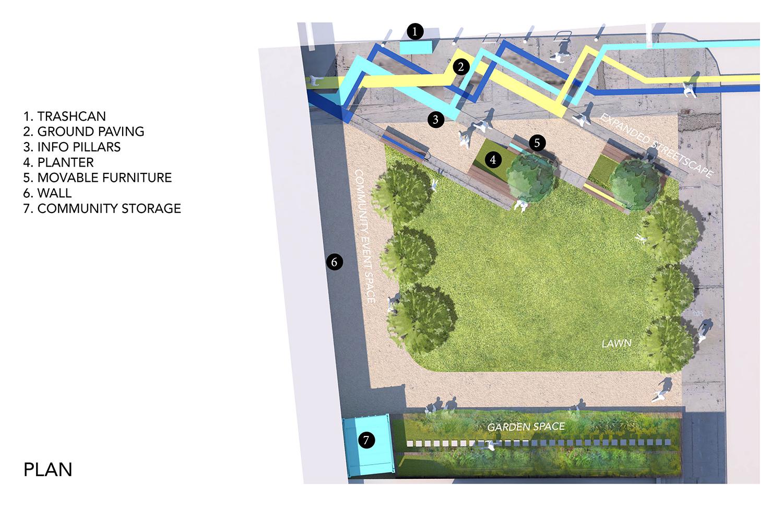 UrbanAction_Plan.jpg