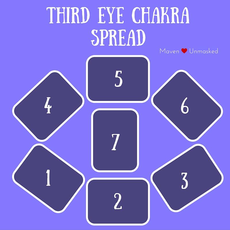 third-eye-chakra-spread-layout.jpg