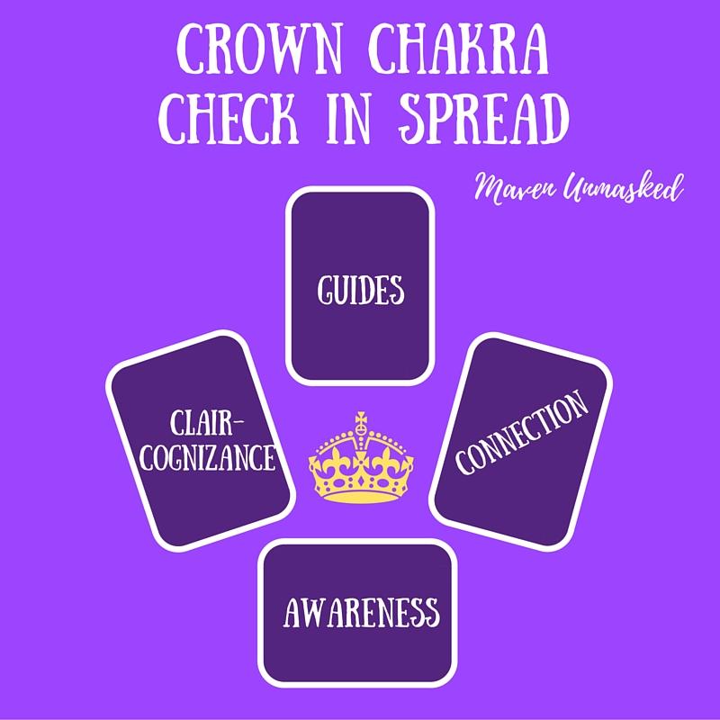 crown-chakra-checkin-spread-2.jpg