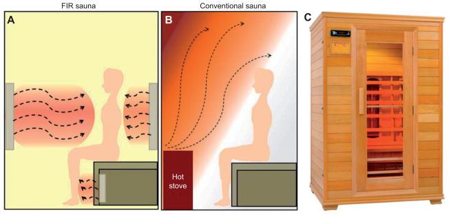 sauna FIR.jpg