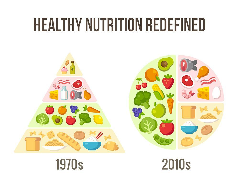 New look pyramid to plate
