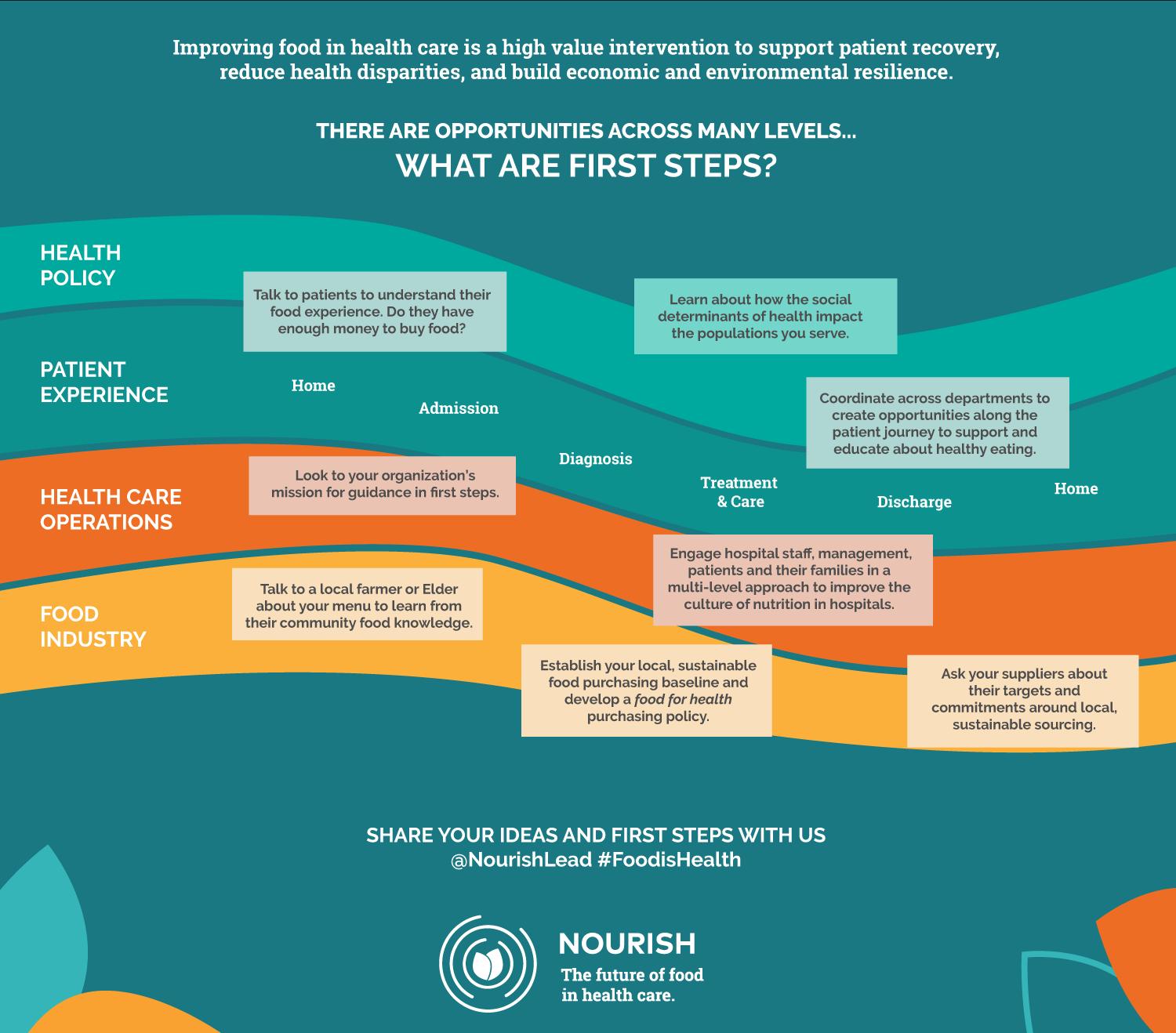 En-infographic-5_01.png