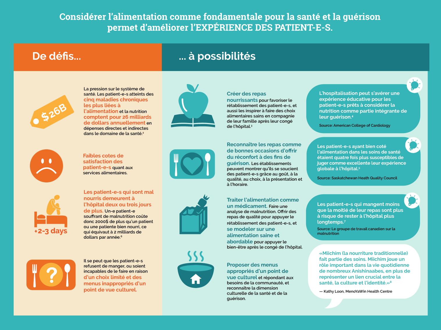 Fr-infographie-2.png
