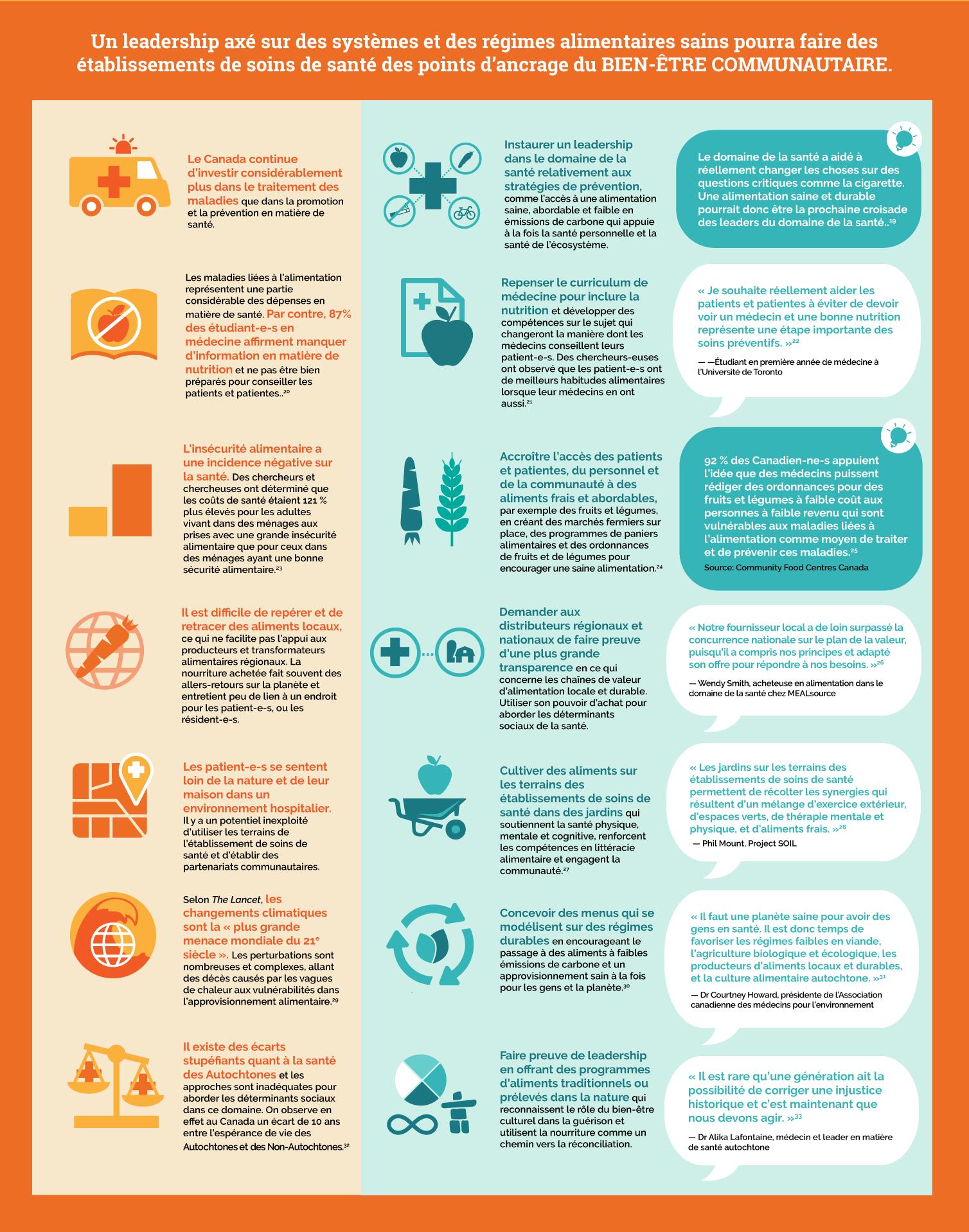Fr-infographie-4.png