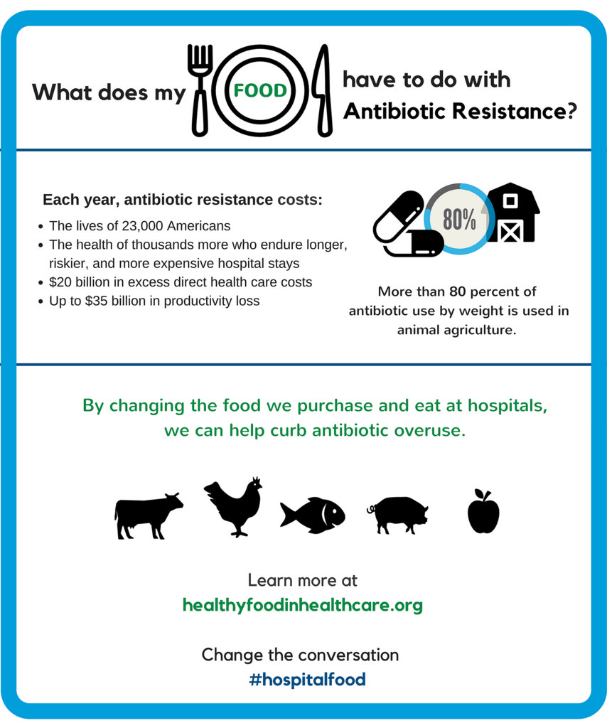 Do I need to be concerned I am consuming antibiotics in my food? - The primary concern is not that we are exposed to antibiotic residues in our food. Levels of antibiotic residues are regulated by the Canadian Food Inspection Agency. The public health threat is rather the general overuse of antibiotics that is generating resistant superbugs, which the public is exposed to by various routes.