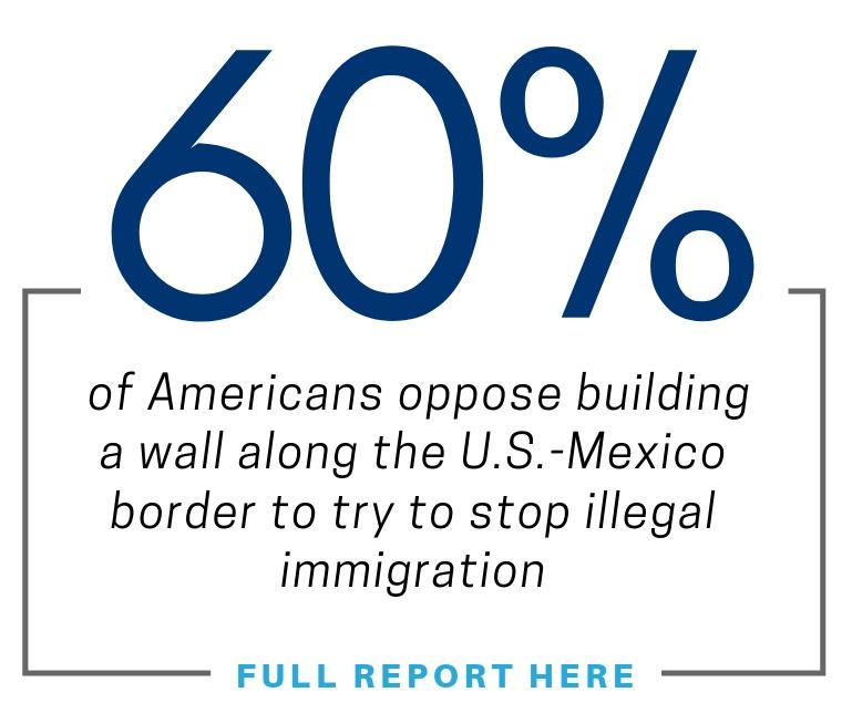 Border+Wall+Stat+Card.jpg
