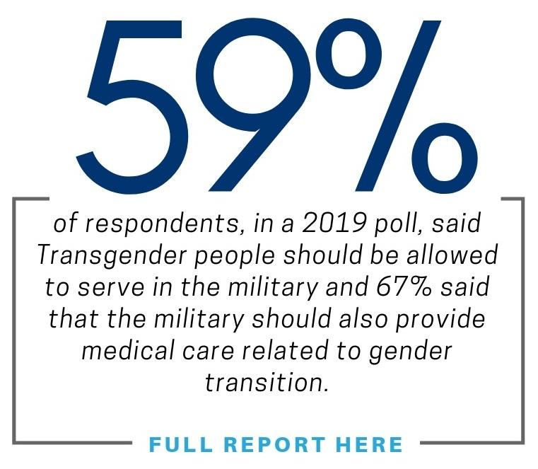 Military%2BService%2BStat%2BCard%2B2.jpg