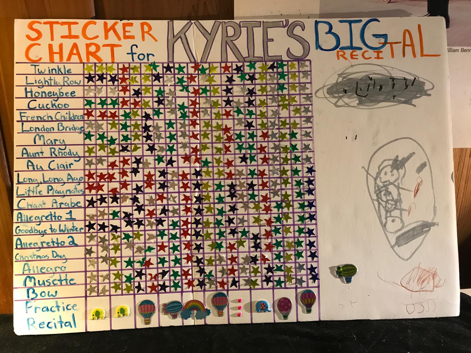 Kyrié's Big Chart