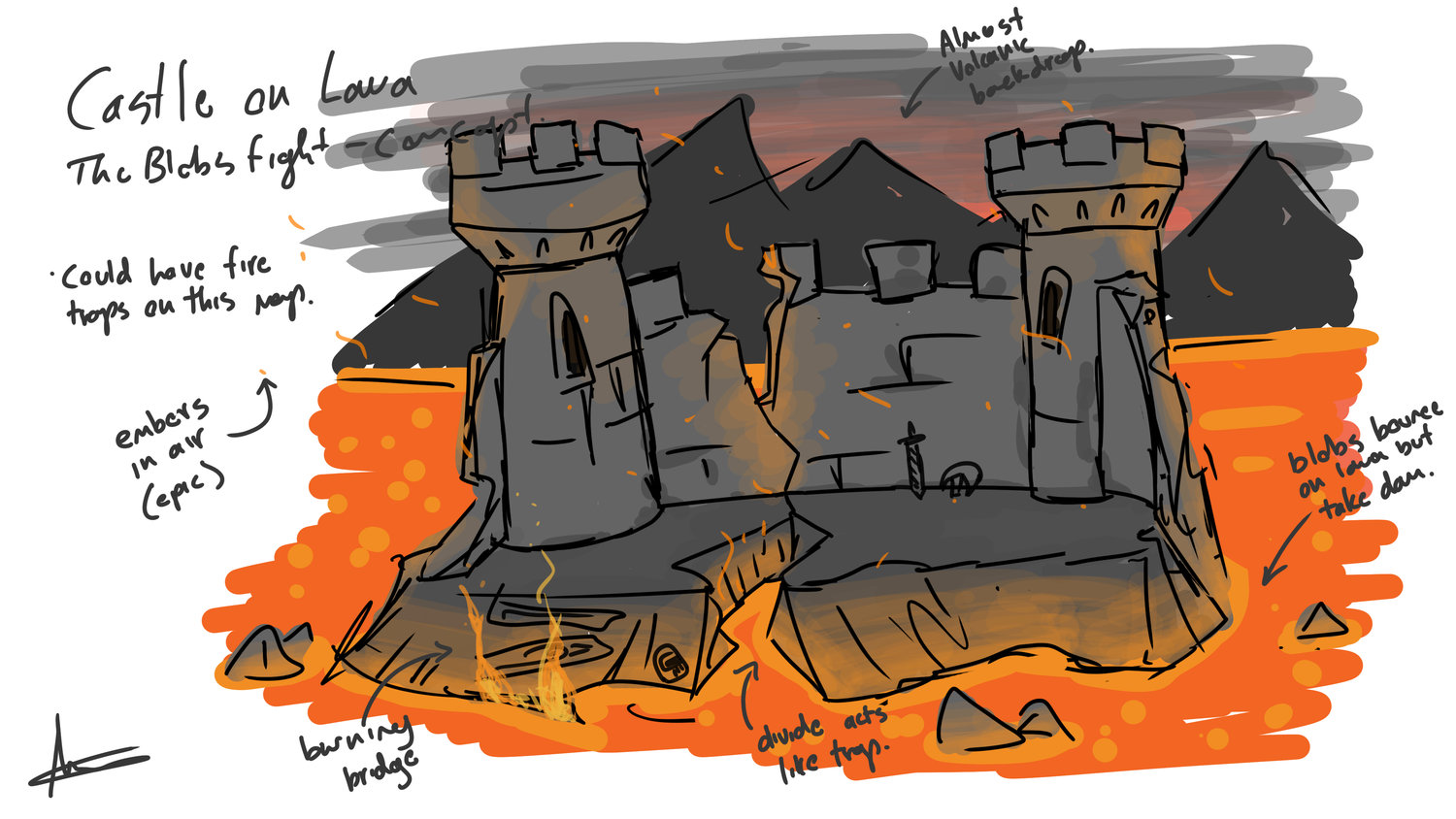 The Blobs Fight map concept art 4