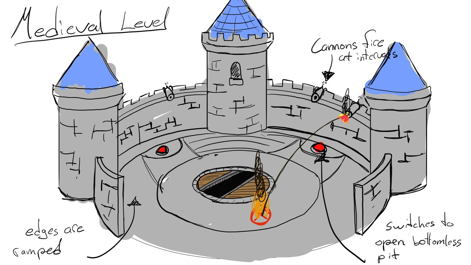 The Blobs Fight map concept art 6