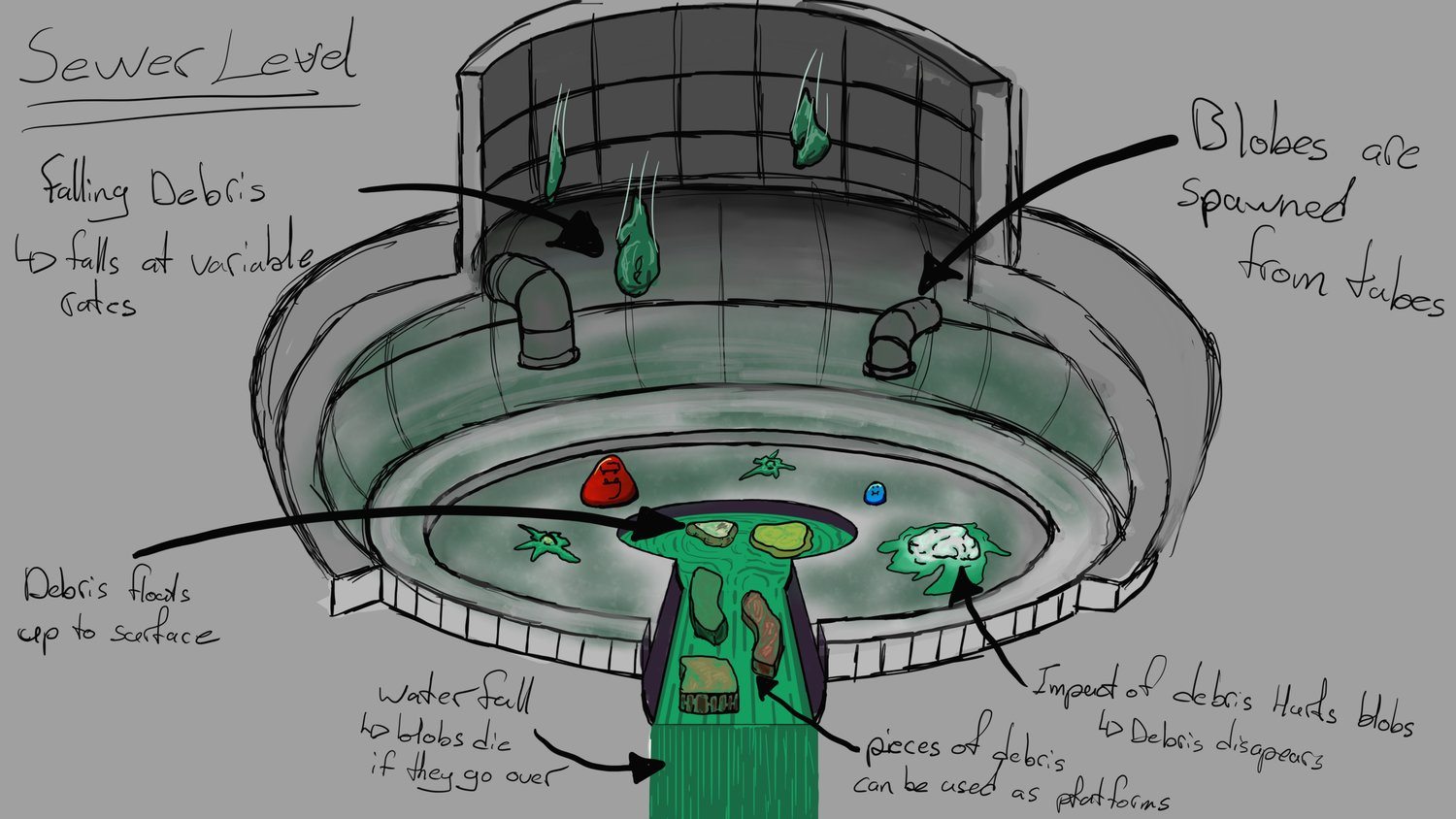 The Blobs Fight map concept art 8