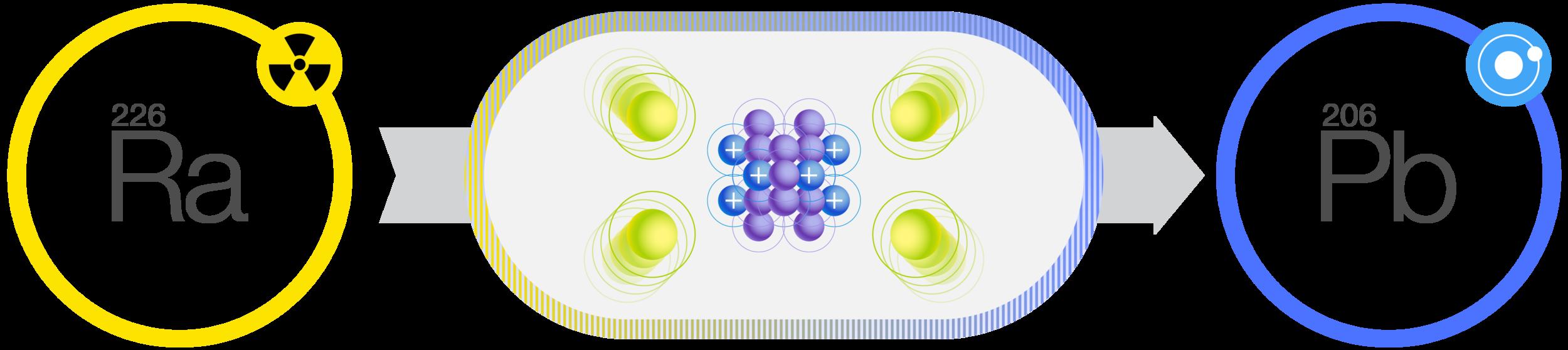 Transmutation_Nuclear Waste-01.png