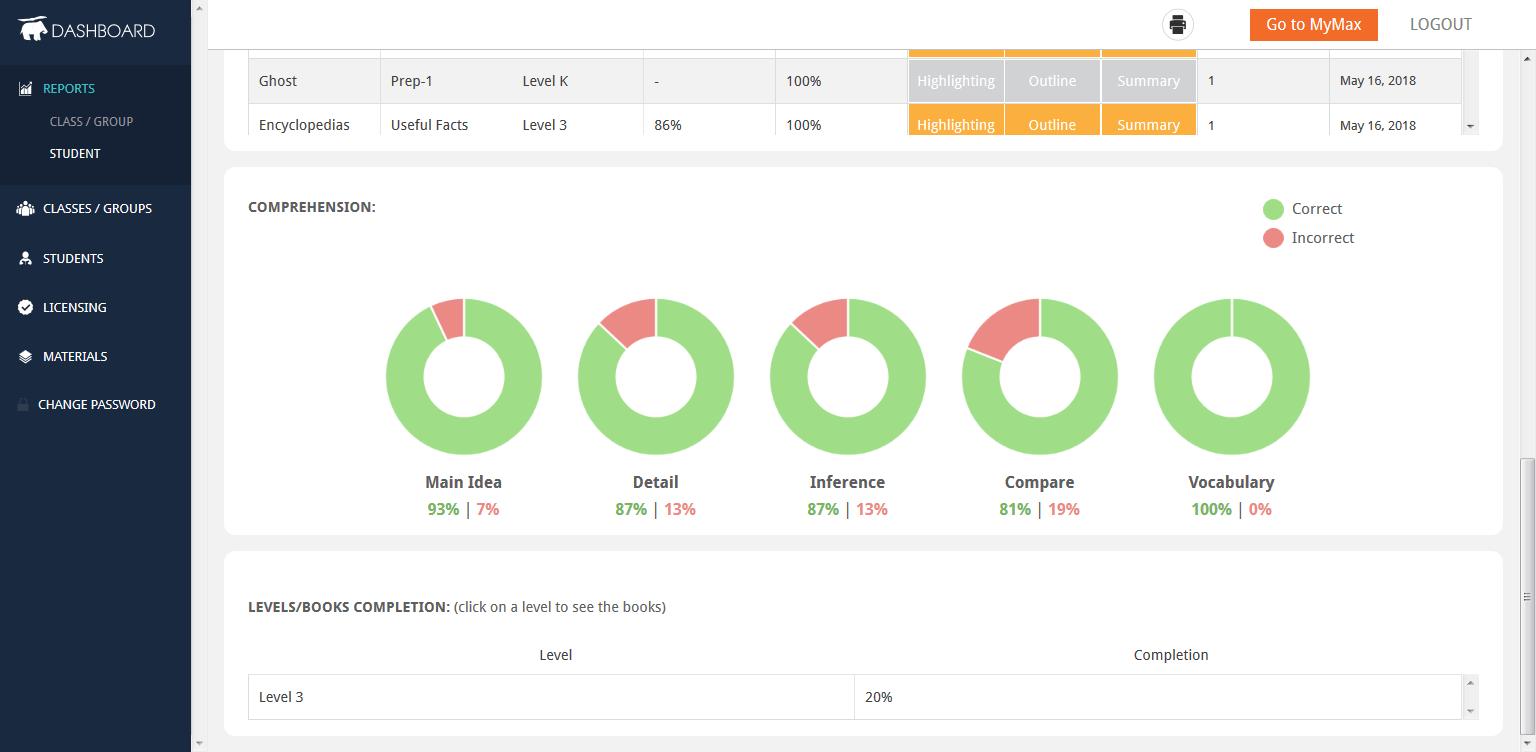 Screenshot-2018-6-12 MAXSCHOLAR DASHBOARD(2)(1).png