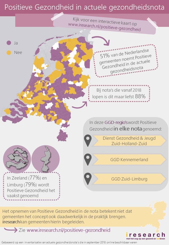 infographic alle info_DEF.jpg