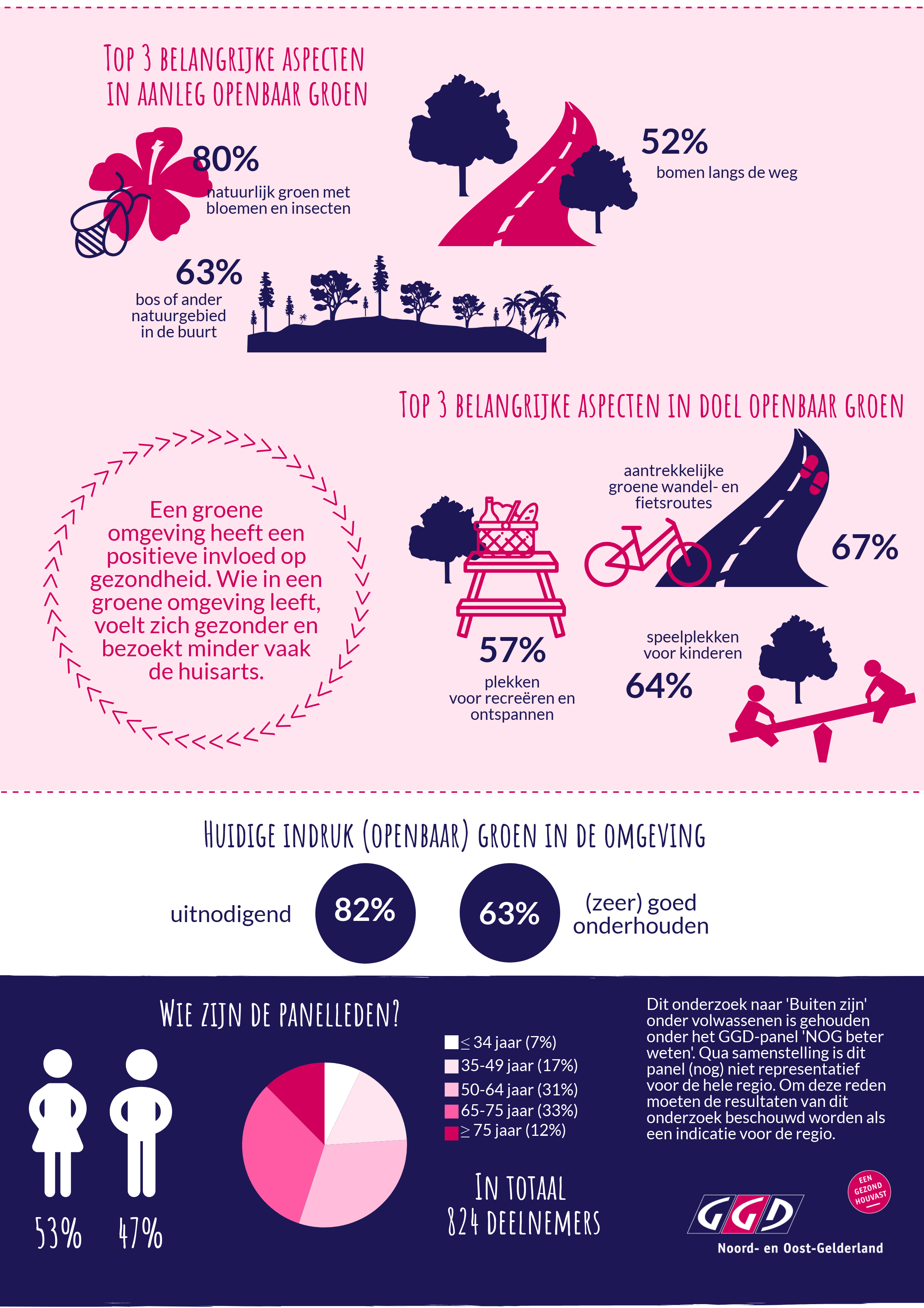 Infographic GGD NOG - buiten (achterkant).png